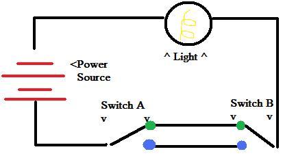 casablanca fan switch wiring diagram wiring diagram and casablanca intellitouch wiring diagram photo al wire