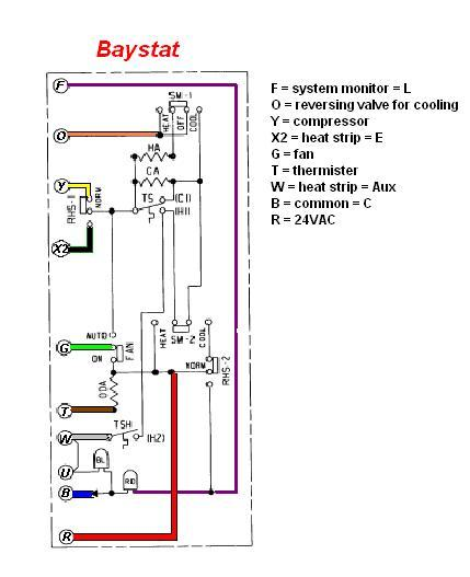 trane voyager wiring diagram wiring diagram troubleshooting trane air conditioning controls out s