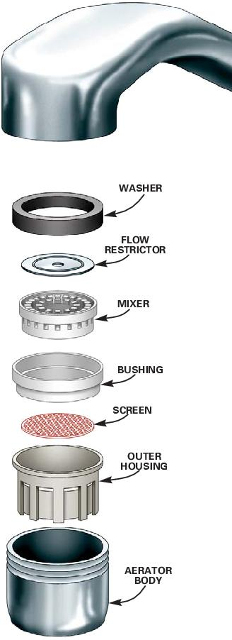 Kitchen Faucet Aerator Parts beautiful water faucet aerator assembly images - 3d house designs