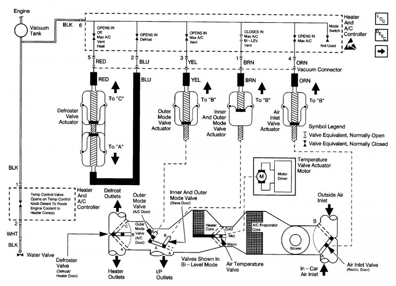 37113d1314243510 ac heater vacuum diagram 1999 chevy express 1500 van 6 cyl 1a 2005 chevy express wiring diagram chevrolet wiring diagrams for Chevy Fuel Pump Troubleshooting at n-0.co
