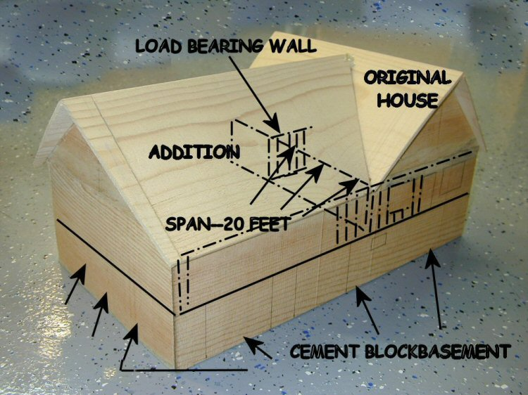 how to find load bearing walls in your house
