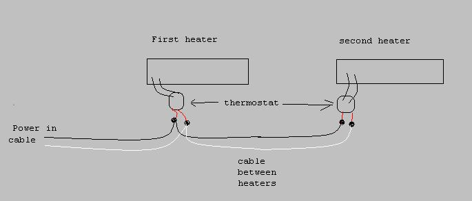 Hooking Up A Baseboard Heater