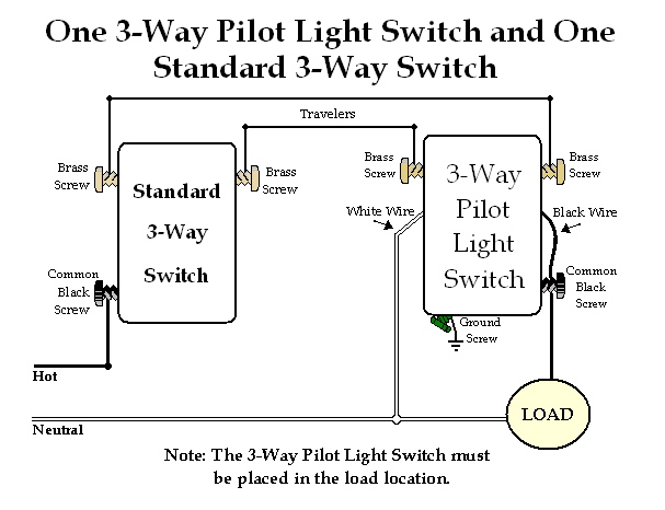 light switch with schematic wiring diagram replacing a three-way switches with a pilot light switch to leviton light switch with pilot wiring diagram #5