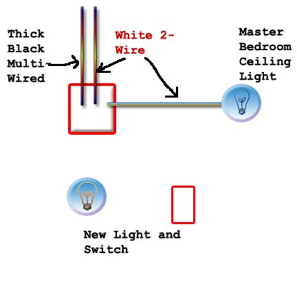 14085d1227956564 adding new light its own pull string existing light switch new light diagram adding a new light with its own pull string to existing light and pull cord switch wiring diagram at bayanpartner.co