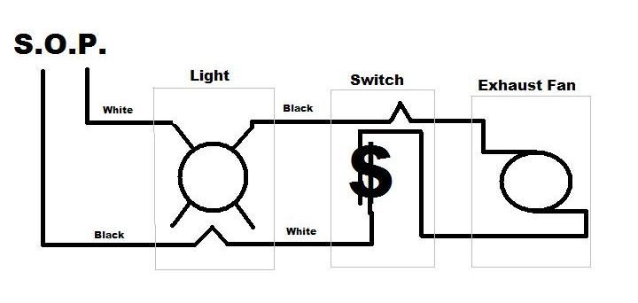 bathroom fan diagram