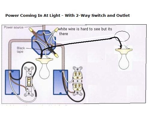 Wiring Diagram For Two Way Light Switch likewise Light Switch Wire In Junction Box likewise Ncaa 1933 Navy Midshipmen Vs  Notre Dame Fighting Irish 36 X 48 Framed Canvas Historic Football Poster besides 5 Pin Cdi Wire Diagram likewise 17729150. on connect at switch for garage or loft