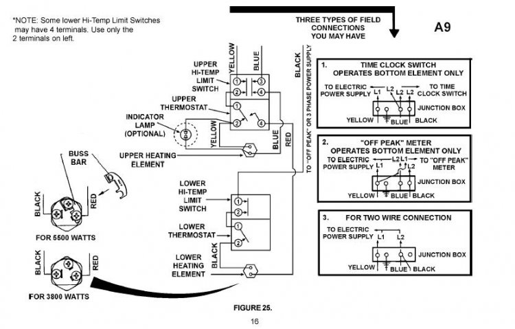 hot water heater wire diagram for hotpoint gas hot water heater wiring diagram