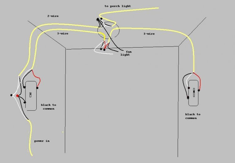 wiring diagram for a 3 way ceiling fan switch the wiring diagram ceiling fan wiring diagram 3 ceiling wiring diagrams for wiring diagram