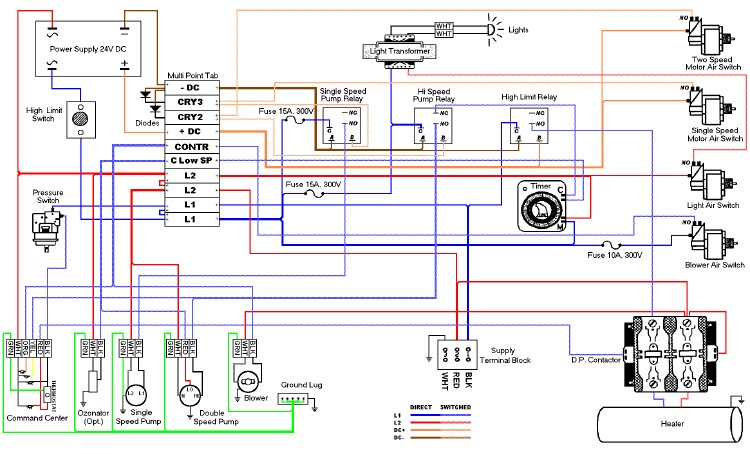 marquis spa wiring diagram pdc spa wiring diagram