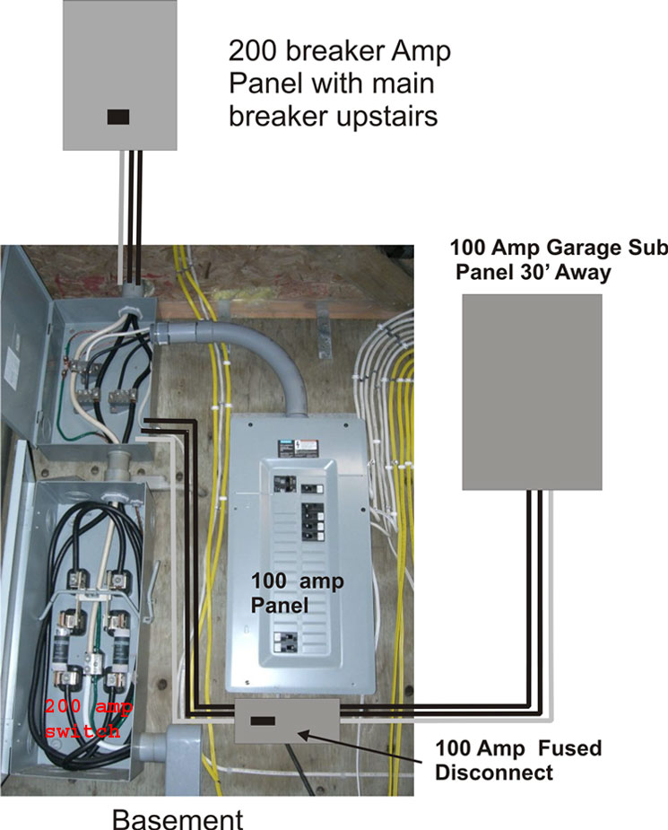 Wiring Diagram For Attached Garage : Wiring diagram for amp panel the