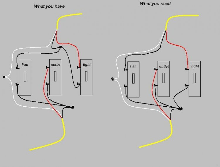 3 Gang 3 Way Light Switch Wiring Diagram : Wiring a dimmer switch and outlet box blower