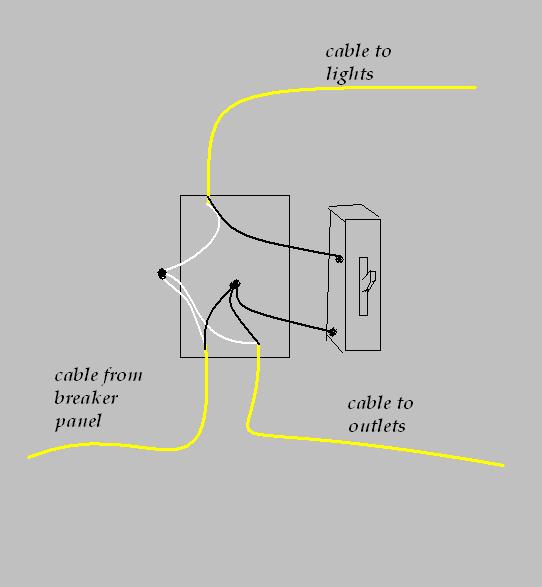 electrical wiring diagrams for recessed lighting php electrical wiring exles and