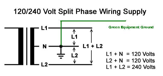 35563d1299414044-why-do-we-neutral-4-wires-30amp-240v-120-240-egc  Phase Volt Wire Diagram on 220 3 phase wiring diagram, 460 3 phase wiring diagram, single phase transformer wiring diagram, 480v 3 phase wiring diagram, 3 phase 4 wire diagram, wiring 1 phase wiring diagram, 208 3 phase wiring diagram, 3 phase breaker box diagram, gas phase diagram, 240 3 wire diagram,
