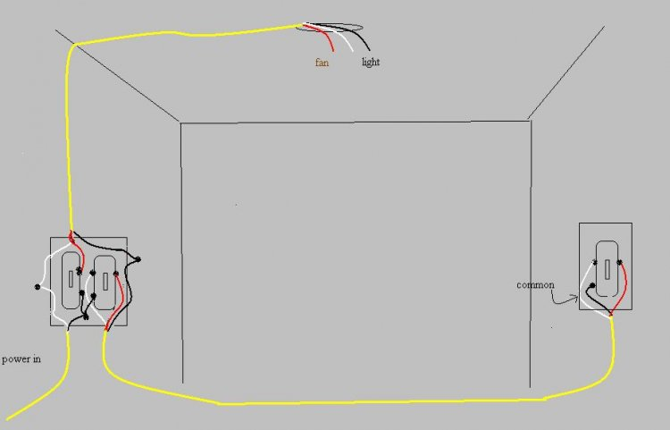 how do you hook up a double switch How to wire a switched outlet with a single pole switch is illustrated wiring a switched outlet wiring diagram if you're looking for a good reference.