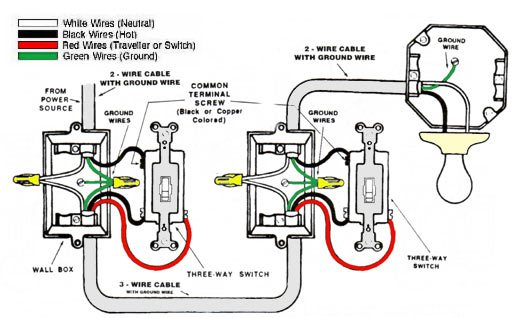 Wiring Diagram 2 Lights 2 Switches : Wiring diagram for switches on light