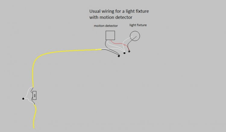 motion detector wiring diagram images wiring electrical outlets and moreover wiring harness wiring diagram