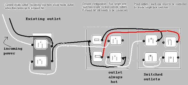 wiring diagram for adding outlets the wiring diagram multiple receptacle wiring diagram nilza wiring diagram
