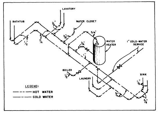 Water 20Conservation Residential besides Rv Toilet Pressure Switch Schematic besides Opensystem additionally Central Heating Systems also Reverse Osmosis. on domestic water well system diagrams