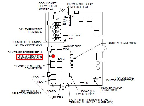 carrier furnace carrier furnace wiring diagram