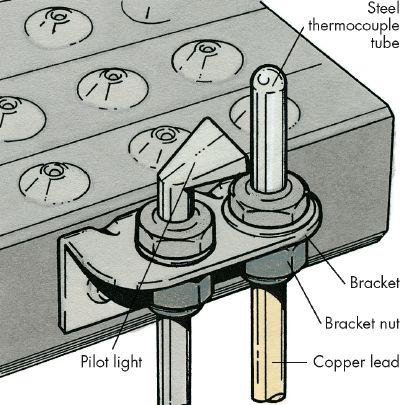 How To Light A Furnace Pilot Light Apps Directories