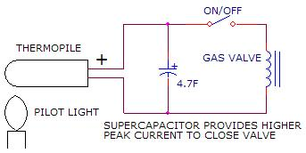 thermopile wiring diagram get free image about wiring diagram