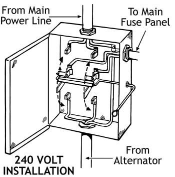 automatic transfer switch wiring diagram pdf with Manual Generator Transfer Switch on Wiring Diagram For Ceiling Fan Remote Control also Wiring Diagram Home Generator further Lg Fully Automatic Washing Machine Wiring Diagram further Lg Fully Automatic Washing Machine Wiring Diagram furthermore Honda Vfr 750 Engine Diagram.