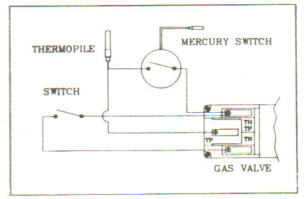 wiring diagram for single pole switch pilot light wiring single pole switch pilot light wiring diagram wiring diagrams on wiring diagram for single pole switch