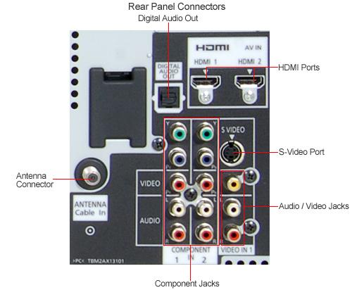 panasonic tv speakers. name: p333-4282-call09-jfwd.jpg views: 11365 size: panasonic tv speakers