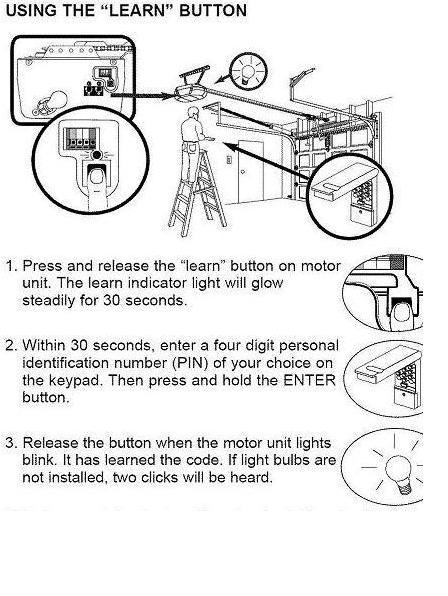 Powerlift Garage Door Learn Button