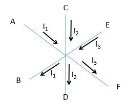 total resistance of a complex circuit