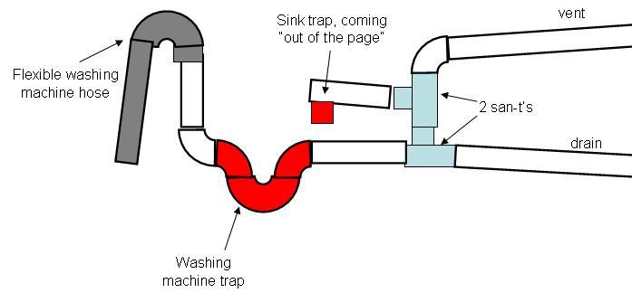 moving a washing machine
