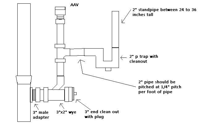 Drain Urinal Through A Cleanout Plug