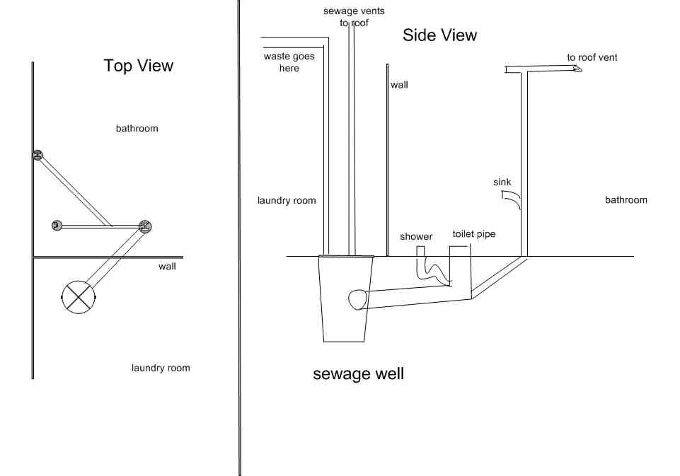 pin basement bathroom plumbing pump basement bathrooms in