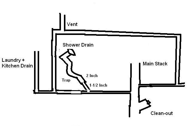 drain vent configuration for a basement shower
