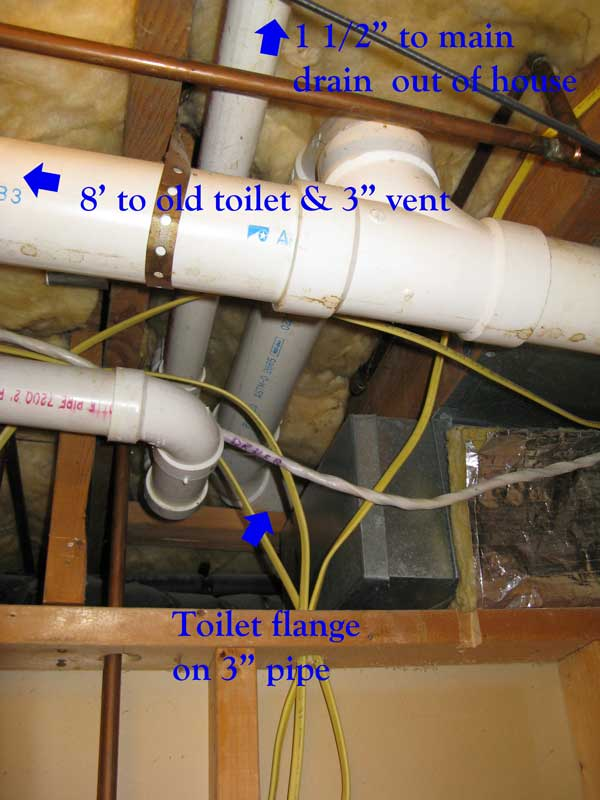 Fixing A Sluggish Toilet Seemingly Without A Vent