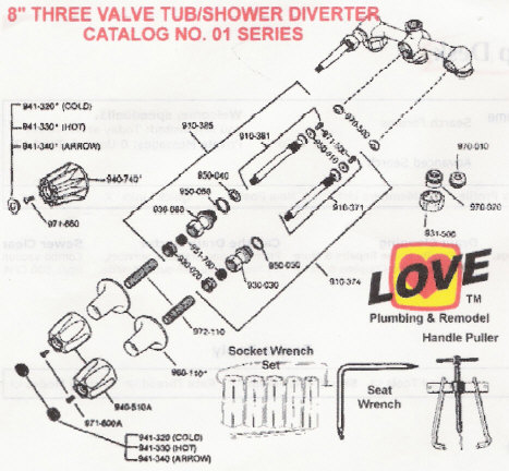 Kohler 3 Knob Shower Faucet Keeps Turning And Turning On