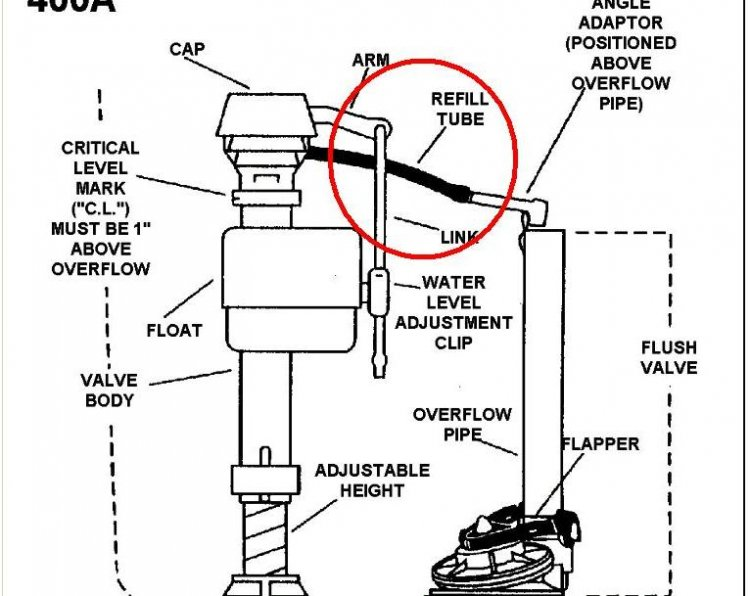 Bt 50 En Repair Manual additionally Toilet Tank Keeps Refilling 295688 besides Pumps further Hayward Perflex Ec50a And Ec50ac Extended Cycle De Filter Replacement Parts also D175 1303. on water valve parts diagram