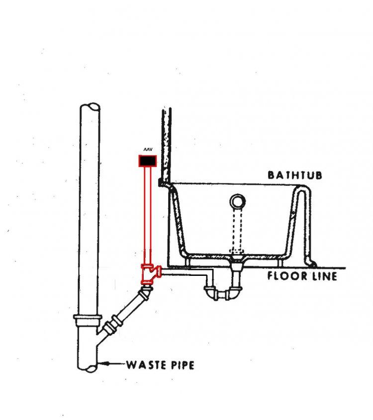 Old Stack Vent System Vent Tub