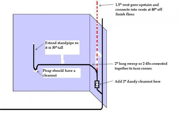 washing machine vent pipe