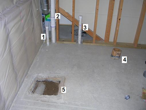 Basement Rough In Questions
