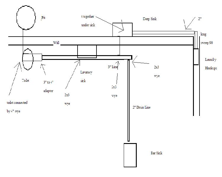 pin plumbing venting diagrams group picture image by tag on pinterest