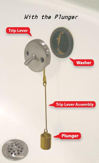 """HowStuffWorks """"How to Remove a Tub Drain Stopper"""""""