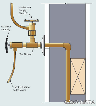 18371d1239036654 leaking water line ice maker icemaker1 ice maker diagram supply data wiring diagram blog