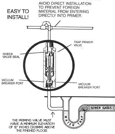 New Basement Drain Horizontal Main 345861