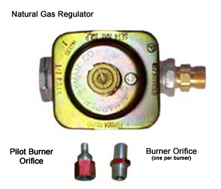 How To Convert Natural Gas To Propane Hot Water Heater