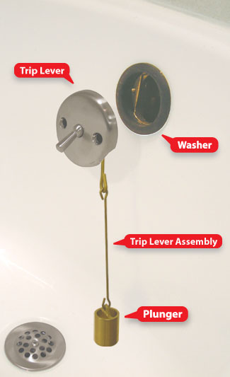 Will This Setup Drain My Shower P Trap Page 2