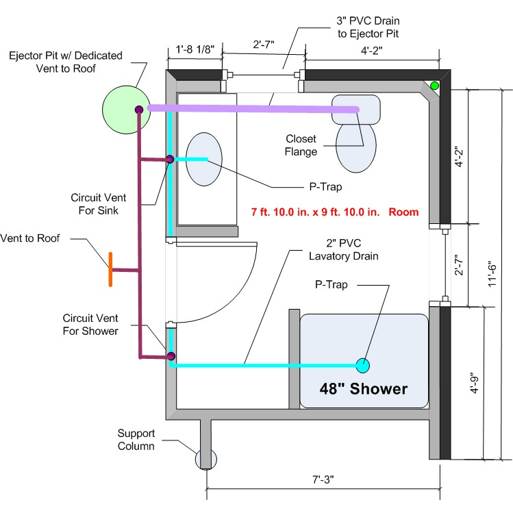 Basement Bathroom Rough In Any Feedback On The Drain