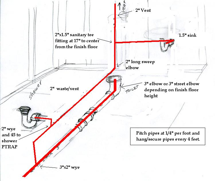 how to draw a sanitary plumbing system