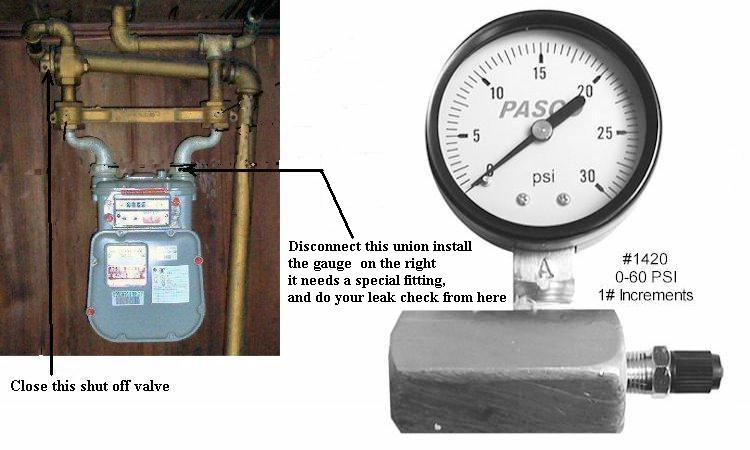 Plumbing inspection pressure test