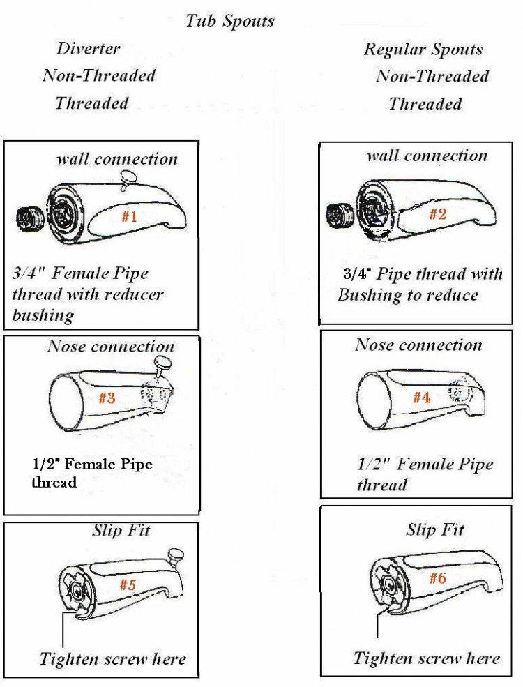 Tub Spout Diverter Stuck | Tyres2c